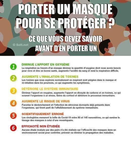 """Le masque sanitaire """"COVID-19 grand public et ses """"possibles"""" contre indications, France juillet 2020"""
